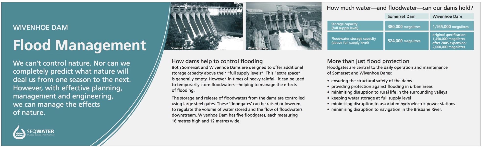 Wivenhoe Dam interpretive signage | Al et al | Alan James