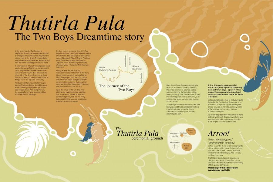Thutirla Pula 3 intro